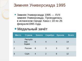Зимняя Универсиада 1995 Зимняя Универсиада 1995— XVII зимняяУниверсиада. Пр