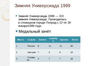 Зимняя Универсиада 1999 Зимняя Универсиада 1999— XIX зимняяУниверсиада. Про