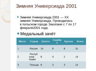 Зимняя Универсиада 2001 Зимняя Универсиада 2001— XX зимняяУниверсиада. Пров