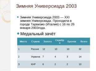 Зимняя Универсиада 2003 Зимняя Универсиада 2003— XXI зимняяУниверсиада. Про
