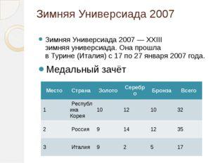 Зимняя Универсиада 2007 Зимняя Универсиада 2007— XXIII зимняяуниверсиада. О