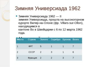 Зимняя Универсиада 1962 Зимняя Универсиада 1962— II зимняяУниверсиада, прош