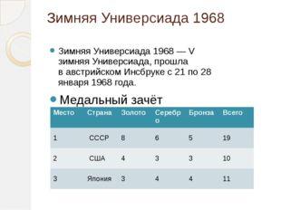 Зимняя Универсиада 1968 Зимняя Универсиада 1968— V зимняяУниверсиада, прошл