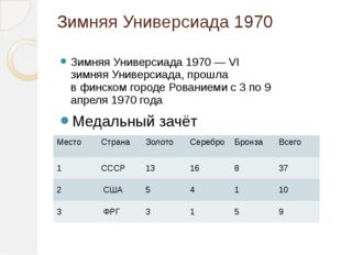 Зимняя Универсиада 1970 Зимняя Универсиада 1970— VI зимняяУниверсиада, прош