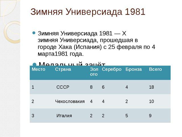 Зимняя Универсиада 1981 Зимняя Универсиада 1981— X зимняяУниверсиада, проше...