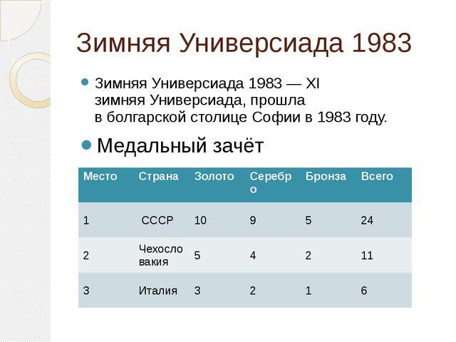 Зимняя Универсиада 1983 Зимняя Универсиада 1983— XI зимняяУниверсиада, прош...
