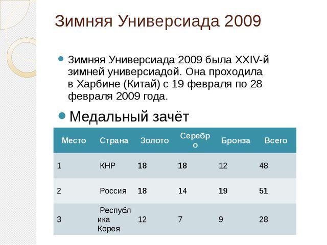 Зимняя Универсиада 2009 Зимняя Универсиада 2009была XXIV-й зимнейуниверсиад...
