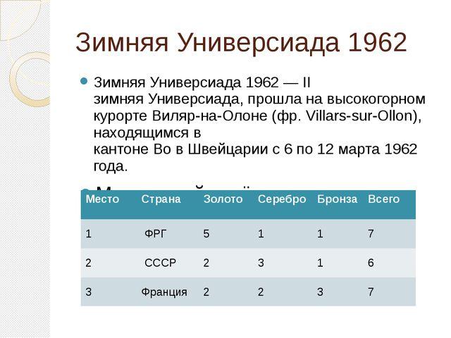 Зимняя Универсиада 1962 Зимняя Универсиада 1962— II зимняяУниверсиада, прош...