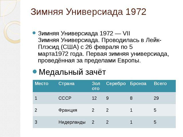 Зимняя Универсиада 1972 Зимняя Универсиада 1972— VII ЗимняяУниверсиада. Про...