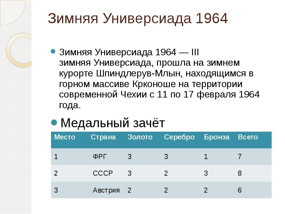 Зимняя Универсиада 1964 Зимняя Универсиада 1964— III зимняяУниверсиада, про...