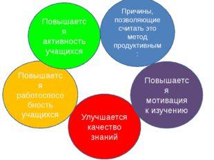 Причины, позволяющие считать это метод продуктивным: Улучшается качество зна