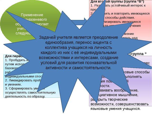 """Для третьей группы (группа """" С"""") 1. Развивать устойчивый интерес к предмету..."""