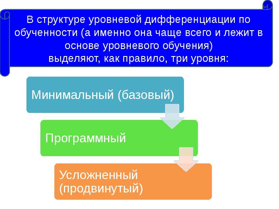 В структуре уровневой дифференциации по обученности (а именно она чаще всего...