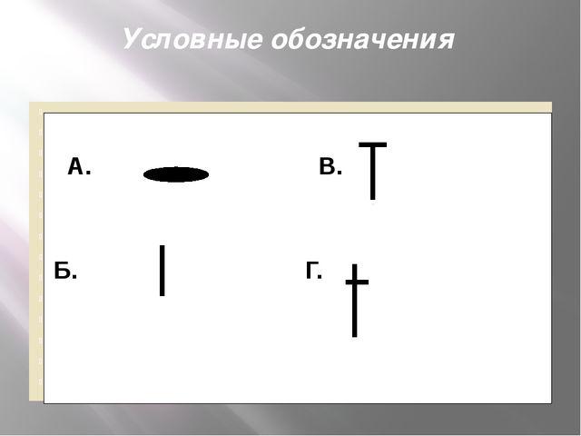 Условные обозначения             аА. В.   Б. Г.