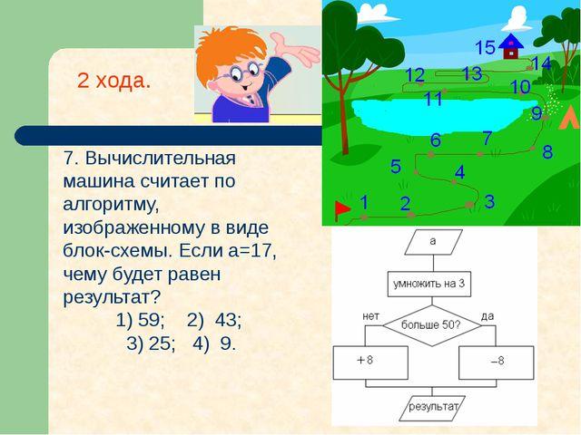 7. Вычислительная машина считает по алгоритму, изображенному в виде блок-схем...