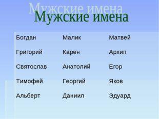 БогданМаликМатвей ГригорийКаренАрхип СвятославАнатолийЕгор ТимофейГеор