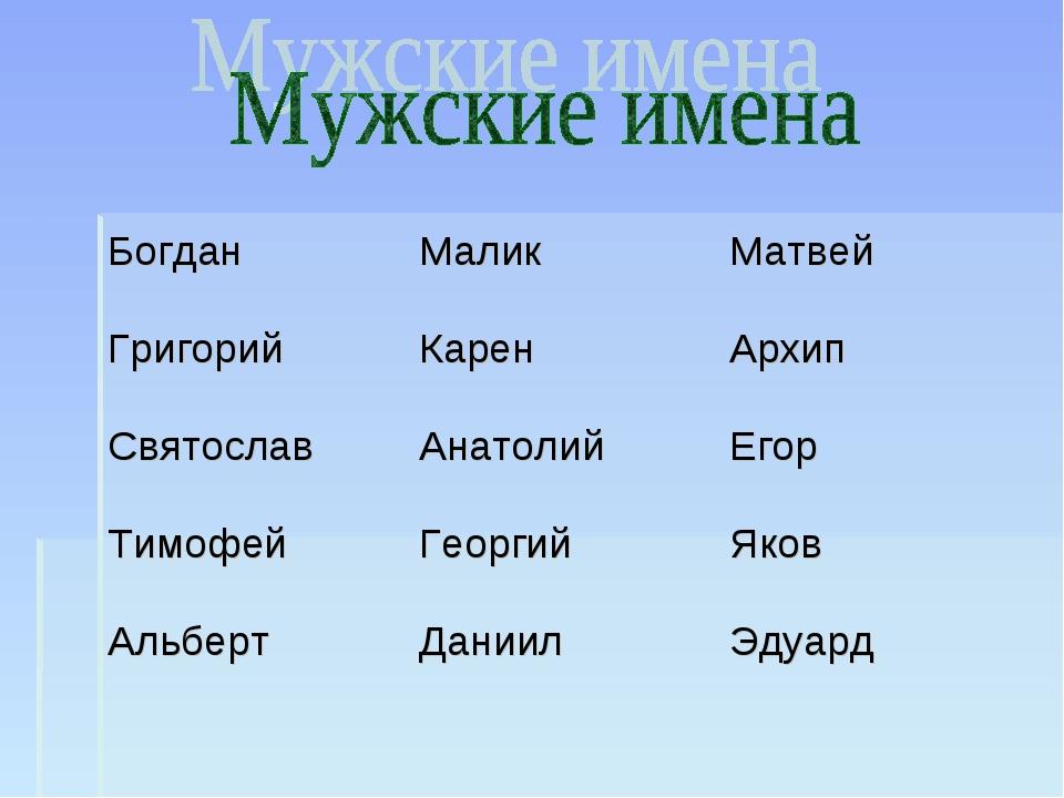 БогданМаликМатвей ГригорийКаренАрхип СвятославАнатолийЕгор ТимофейГеор...