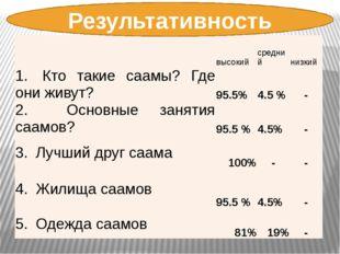 Результативность высокий средний низкий 1.Кто такие саамы? Где они живут?