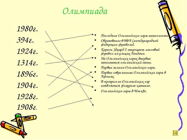 Олимпиада 1980г. 394г. 1924г. 1314г. 1896г. 1904г. 1928г. 1908г. Последние Ол...