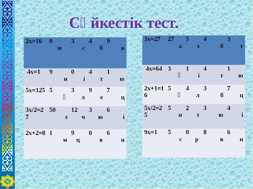 Сәйкестік тест. 2х=16 0 м 3 с 4 б 9 к 4х=1 9 и 0 і 4 т 1 ю 5х=125 5 ә 3 л 9 е...