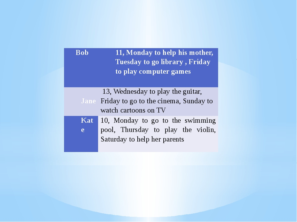 Bob 11, Monday to help his mother, Tuesday to go library , Friday to play com...