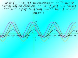 График функции y=2cos(x+/4)+1 получается растяжением y=cos(x) по вертикали в