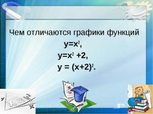 Чем отличаются графики функций у=х2, у=х2 +2, у = (х+2)2.