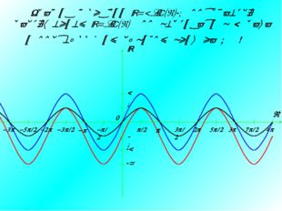 График функции y=2sin(x)-1 получается растяжением y=sin(x) по вертикали в 2 р