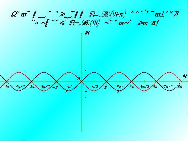 График функции y=sin(x-) получается сдвигом y=sin(x) вправо на !