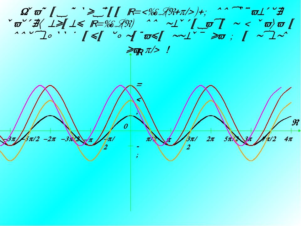 График функции y=2cos(x+/4)+1 получается растяжением y=cos(x) по вертикали в...