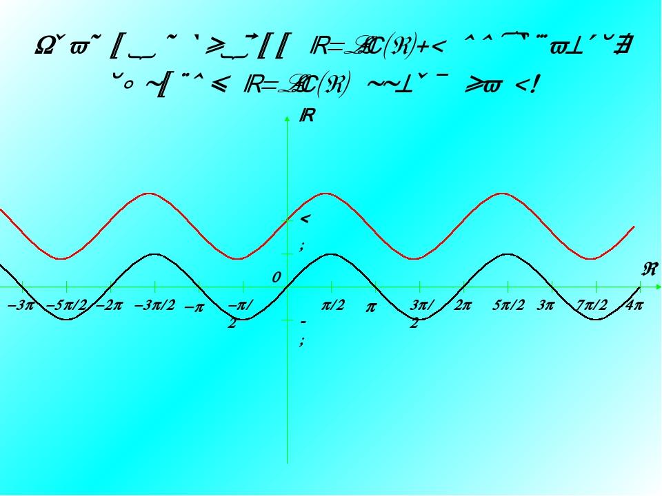 График функции y=sin(x)+2 получается сдвигом y=sin(x) вверх на 2!