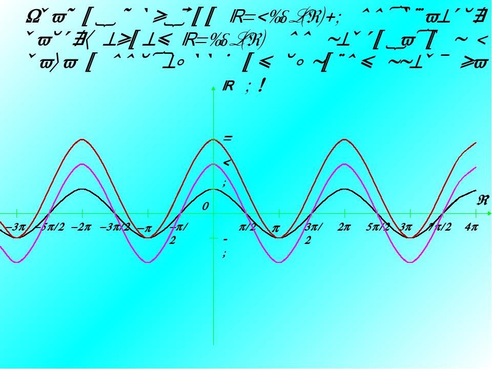 График функции y=2cos(x)+1 получается растяжением y=cos(x) по вертикали в 2 р...