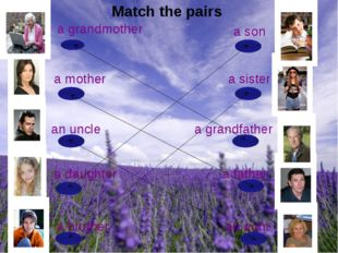 a grandmother a mother an uncle a daughter a brother a son a sister a grandfa