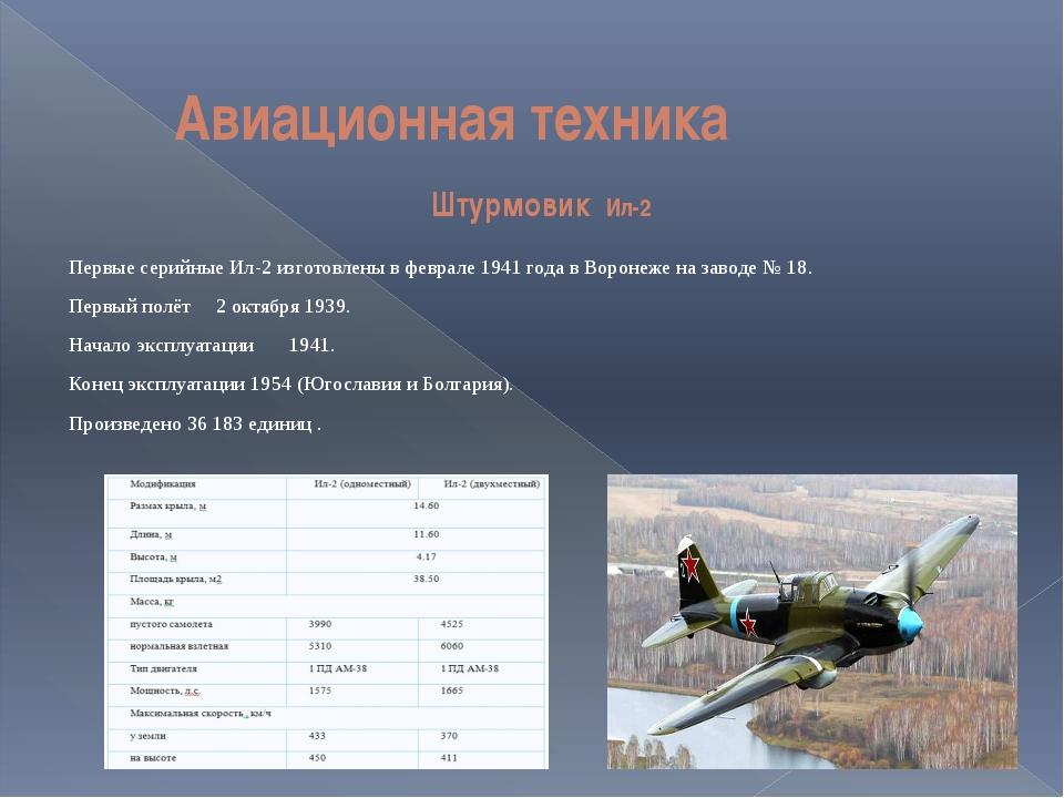 Штурмовик  Ил-2 Первые серийные Ил-2 изготовлены в феврале 1941 года в Ворон...