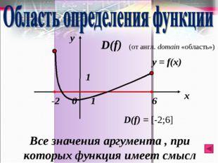 Все значения аргумента , при которых функция имеет смысл D(f) x 0 1 1 6 -2 y