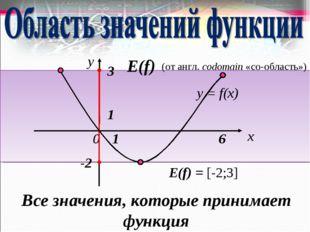 Все значения, которые принимает функция (от англ. codomain «со-область») Е(f)