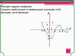 2 4 5 -3 -2 3 2 0 - 1 - 3 - 4 Функция задана графиком. Укажите наибольшее и н