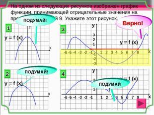 На одном из следующих рисунков изображен график функции, принимающей отрицате