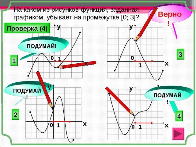 На каком из рисунков функция, заданная графиком, убывает на промежутке [0; 3]...