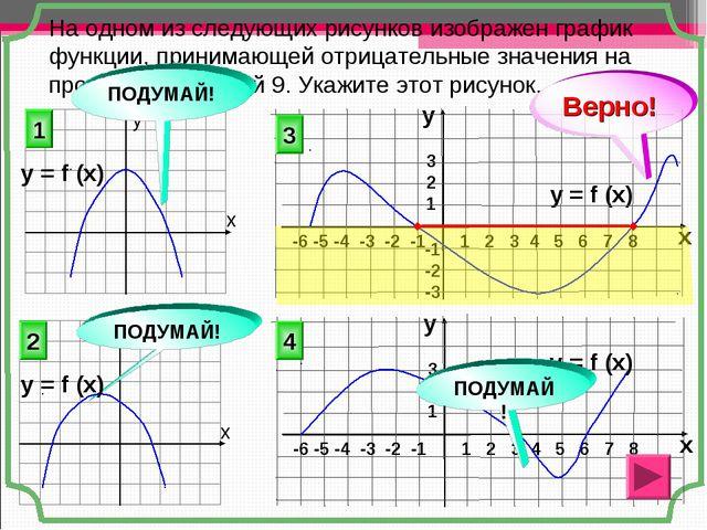 На одном из следующих рисунков изображен график функции, принимающей отрицате...
