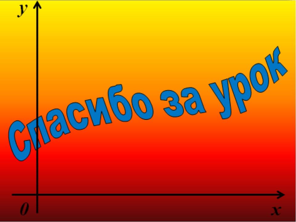 Использованные материалы: 1. Алгебра 9 класс, учебник, авторы: Ю.Н. Макарыче...