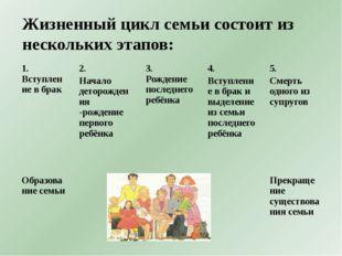 Жизненный цикл семьи состоит из нескольких этапов: 1. Вступление в брак 2. На
