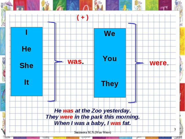 ( + ) I He She It was. We You They were. He was at the Zoo yesterday. They we...
