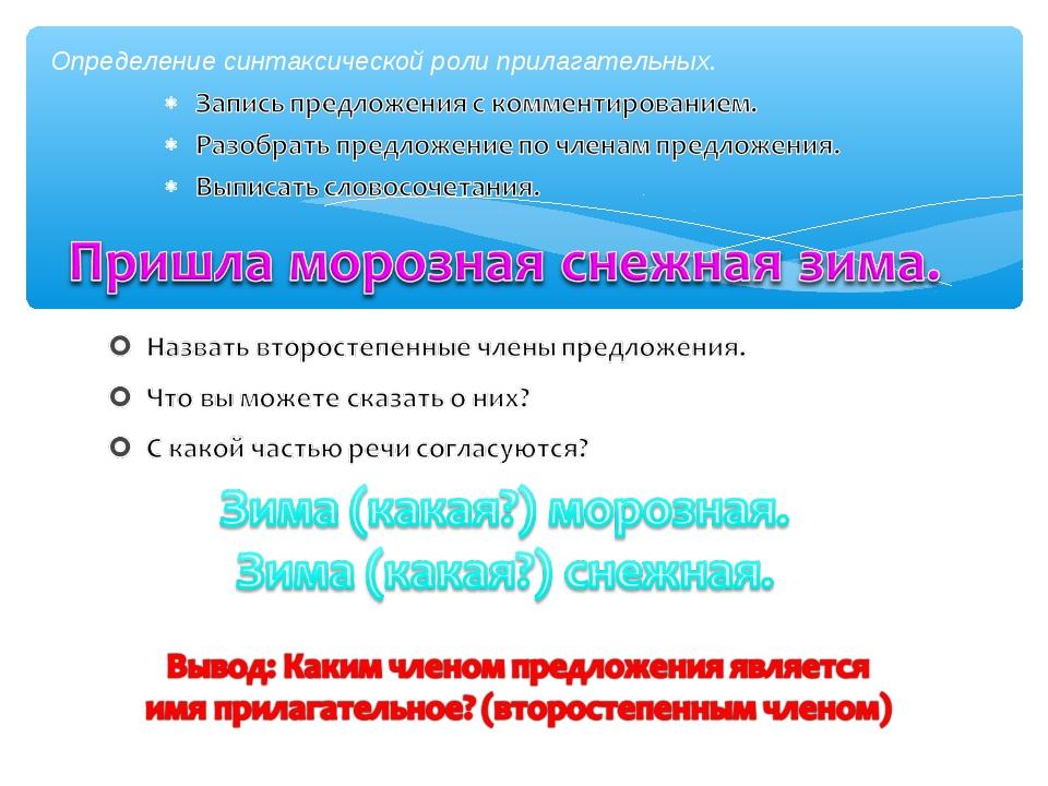 Определение синтаксической роли прилагательных.