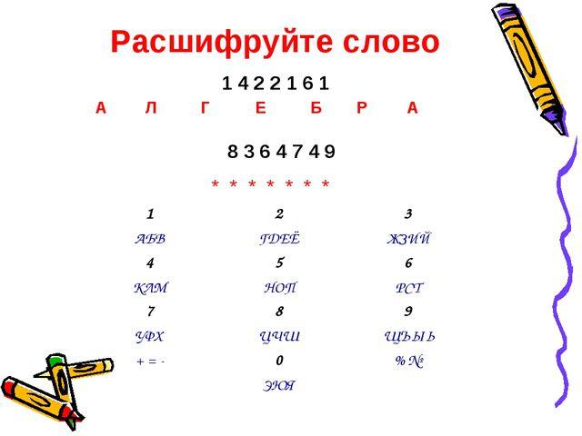 Расшифруйте слово 1 4 2 2 1 6 1 8 3 6 4 7 4 9 * * * * * * * Б А Л Р А Г Е 1...