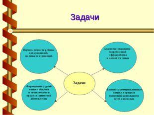 Задачи Задачи Анализ мотивационно- потребностной сферы ребенка и членов его с
