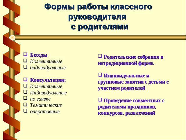 Формы работы классного руководителя с родителями Беседы Коллективные индивиду...