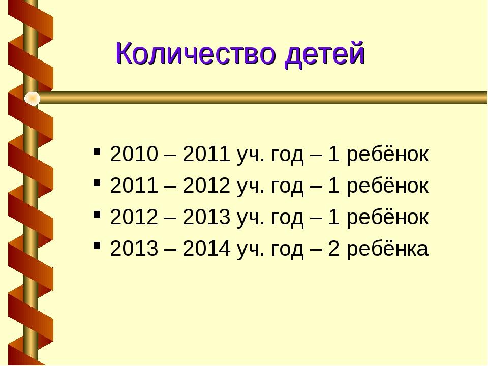 Количество детей 2010 – 2011 уч. год – 1 ребёнок 2011 – 2012 уч. год – 1 ребё...