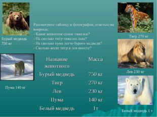 Бурый медведь 750 кг Пума 140 кг Белый медведь 1 т Лев 230 кг Тигр 270 кг Наз