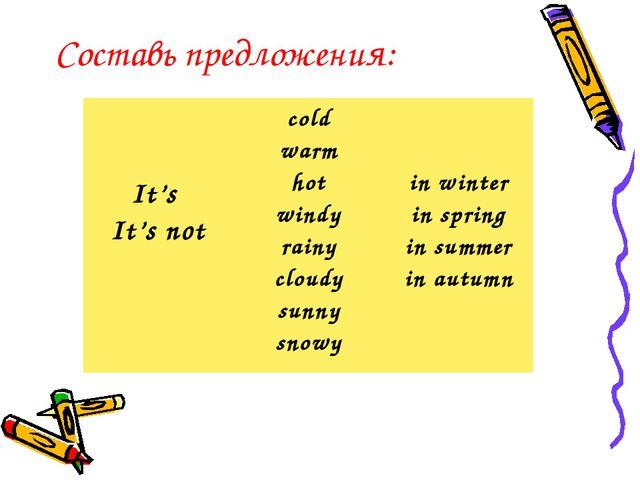 Составь предложения: It's It's not cold warm hot windy rainy cloudy sunny sn...